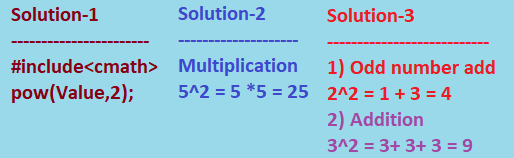 Create square of number in c++